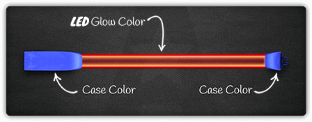 LED Band Specifications