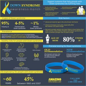 Down Syndrome Data