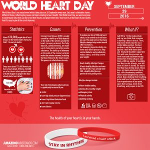Heart Day Infographics