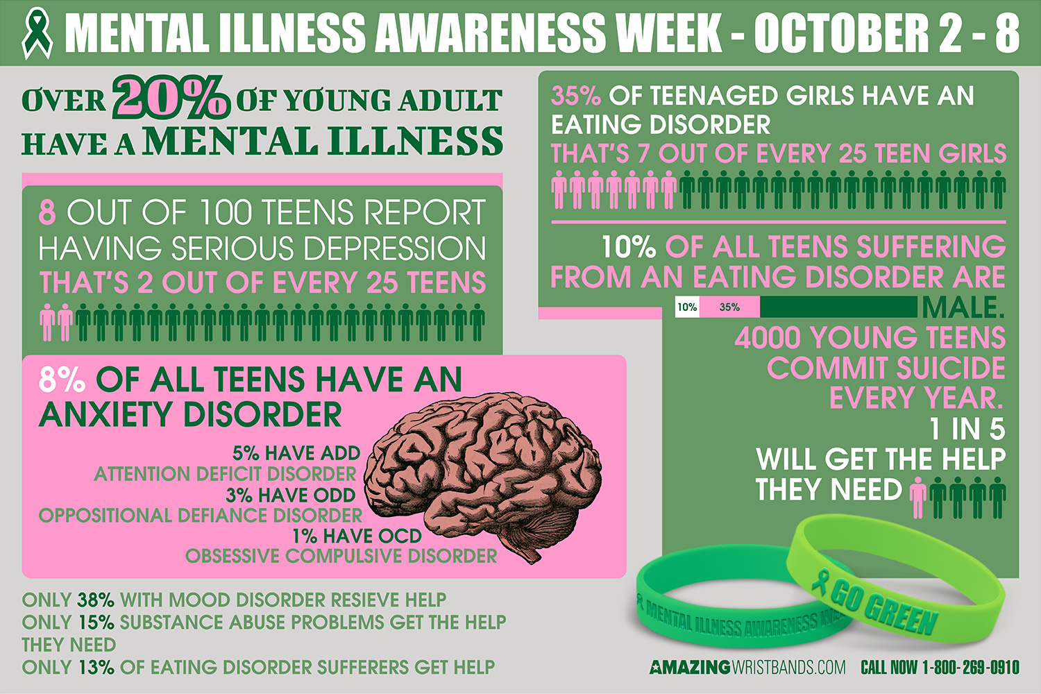 health mental utdailybeacon bracelet image article news awareness week com