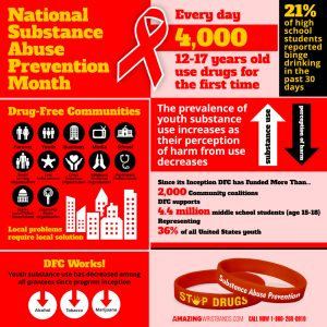 Substance Abuse Prevention Infographics