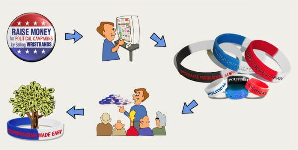 How Wristbands Are Helpful For Fundraising?